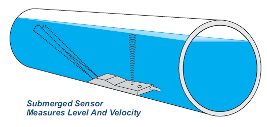 Greyline AVFM 5.0 Area-Velocity Flow Meter submerged sensor illustration